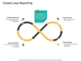 Closed Loop Reporting Tag The Score Ppt Powerpoint Presentation Infographics Graphics Download