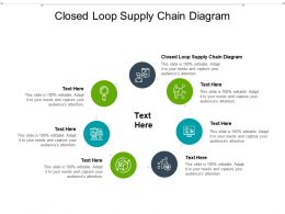 Closed Loop Supply Chain Diagram Ppt Powerpoint Presentation Pictures Example Cpb