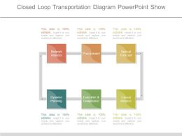 Closed Loop Transportation Diagram Powerpoint Show