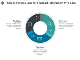 Closed Process Loop For Feedback Mechanism Ppt Slide
