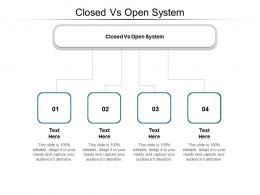Closed Vs Open System Ppt Powerpoint Presentation Summary Graphics Cpb