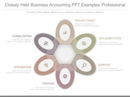 Closely Held Business Accounting Ppt Examples Professional