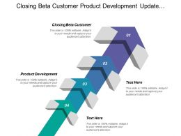 Closing Beta Customer Product Development Update Adaptive Management