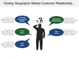 Closing Geographic Market Customer Relationship Financial Control Especially