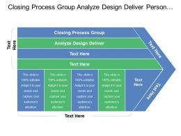 Closing Process Group Analyze Design Deliver Person Oriented