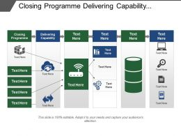 Closing Programme Delivering Capability Realizing Benefits Managing Tranches