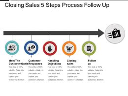 Closing Sales 5 Steps Process Follow Up