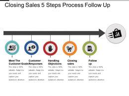Closing Sales 5 Steps Process Follow Up