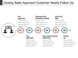 Closing Sales Approach Customer Needs Follow Up