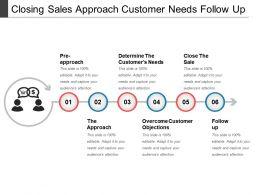 Closing Sales Approach Customer Needs Follow Up