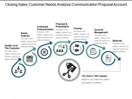 Closing Sales Customer Needs Analysis Communication Proposal Account