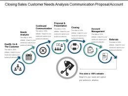 Closing Sales Customer Needs Analysis Communication Proposal Account