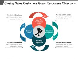 Closing Sales Customers Goals Responses Objections