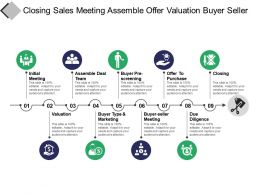 Closing Sales Meeting Assemble Offer Valuation Buyer Seller