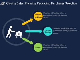Closing Sales Planning Packaging Purchaser Selection