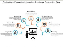 Closing Sales Preparation Introduction Questioning Presentation Close