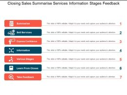 Closing Sales Summarise Services Information Stages Feedback