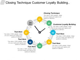 Closing Technique Customer Loyalty Building Enterprise Program Management