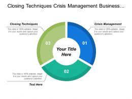 Closing Techniques Crisis Management Business Acquisition Brand Management Cpb