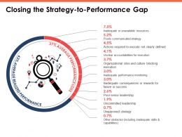 Closing The Strategy To Performance Gap Marketing Ppt Powerpoint Presentation Model Skills