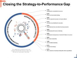 Closing The Strategy To Performance Gap Ppt Powerpoint Presentation Diagram Images