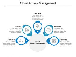 Cloud Access Management Ppt Powerpoint Presentation File Format Ideas Cpb