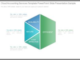 Cloud Accounting Services Template Powerpoint Slide Presentation Sample