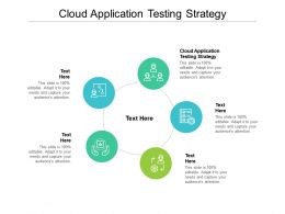 Cloud Application Testing Strategy Ppt Powerpoint Presentation Summary Backgrounds Cpb