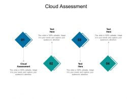 Cloud Assessment Ppt Powerpoint Presentation Show Graphics Design Cpb