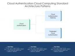 Cloud Authentication Cloud Computing Standard Architecture Patterns Ppt Slide