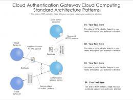 Cloud Authentication Gateway Cloud Computing Standard Architecture Patterns Ppt Slide