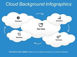 Cloud Background Infographics PPT Model