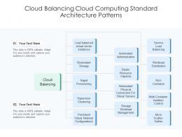 Cloud Balancing Cloud Computing Standard Architecture Patterns Ppt Diagram