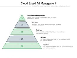 Cloud Based Ad Management Ppt Powerpoint Presentation Model Visuals Cpb