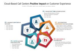 Cloud Based Call Centers Positive Impact On Customer Experience