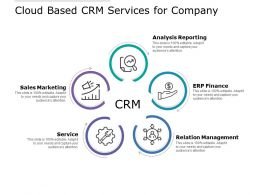 Cloud Based CRM Services For Company