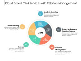 Cloud Based CRM Services With Relation Management