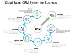 Cloud Based CRM System For Business