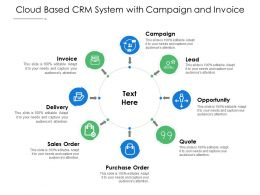 Cloud Based CRM System With Campaign And Invoice