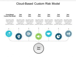 Cloud Based Custom Risk Model Ppt Powerpoint Presentation Professional Example Topics Cpb