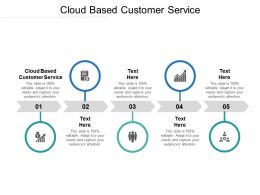 Cloud Based Customer Service Ppt Powerpoint Presentation Background Cpb