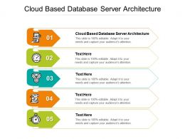 Cloud Based Database Server Architecture Ppt Powerpoint Presentation Show Visual Aids Cpb