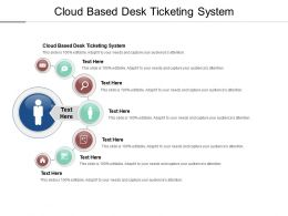 Cloud Based Desk Ticketing System Ppt Powerpoint Presentation Portfolio Templates Cpb