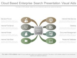 Cloud Based Enterprise Search Presentation Visual Aids