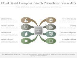 Cloud Based Enterprise Search Presentation Visual Aids