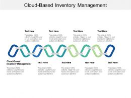 Cloud Based Inventory Management Ppt Powerpoint Presentation Model Cpb