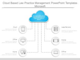 Cloud Based Law Practice Management Powerpoint Templates Microsoft
