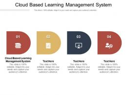 Cloud Based Learning Management System Ppt Powerpoint Presentation Deck Cpb