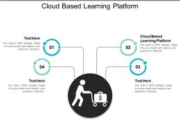 Cloud Based Learning Platform Ppt Powerpoint Presentation File Influencers Cpb