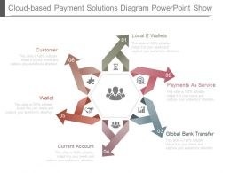 Cloud Based Payment Solutions Diagram Powerpoint Show